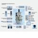 Vis d'air Carburateur PWK - POLINI